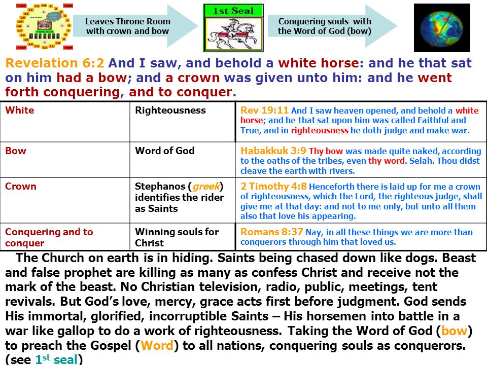 Revelation 6:2 And I saw, and behold a white horse: and he that sat on him had a bow; and a crown was given unto him: and he went forth conquering, an
