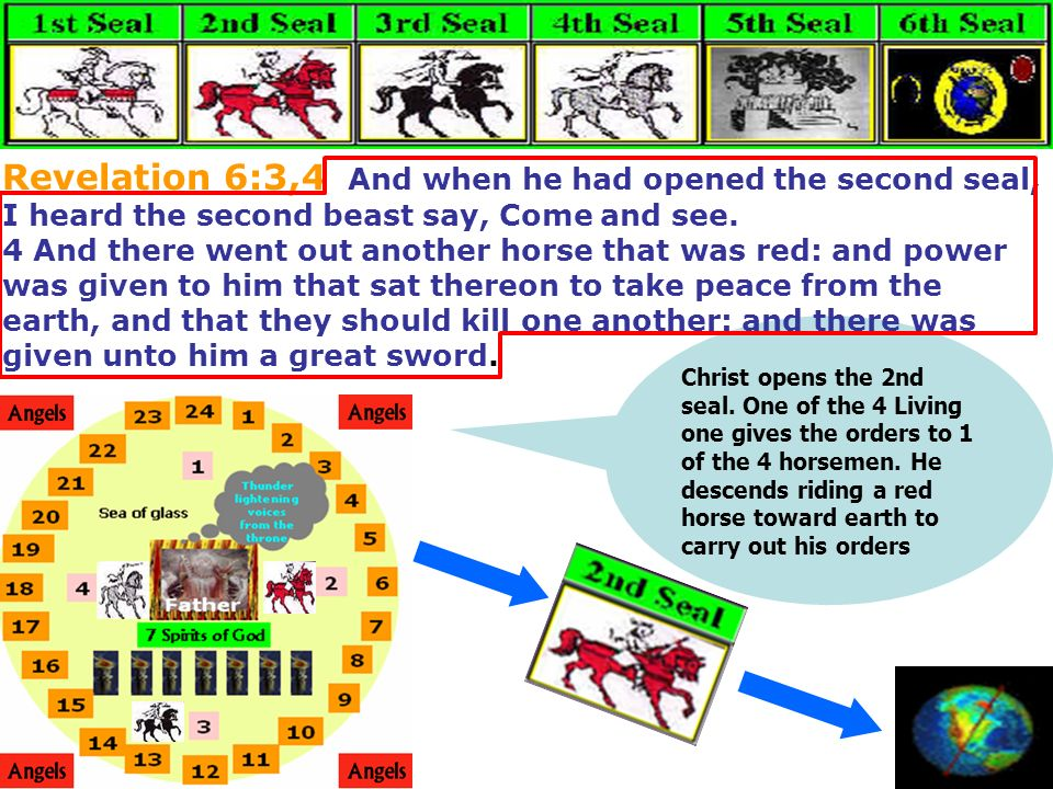 Christ opens the 2nd seal. One of the 4 Living one gives the orders to 1 of the 4 horsemen. He descends riding a red horse toward earth to carry out h