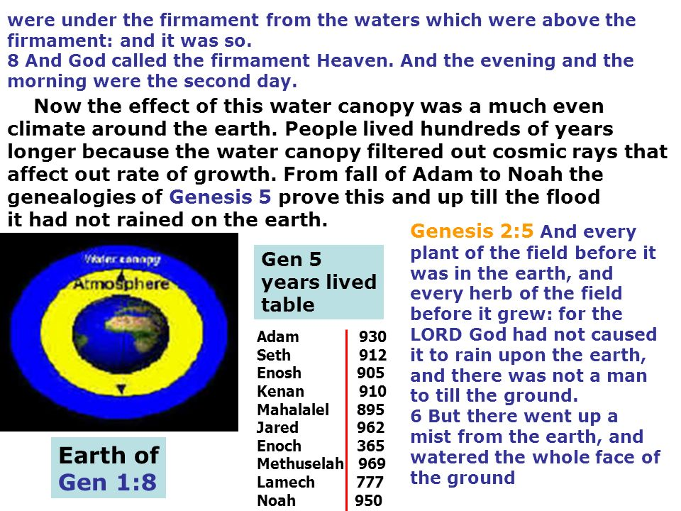 were under the firmament from the waters which were above the firmament: and it was so. 8 And God called the firmament Heaven. And the evening and the