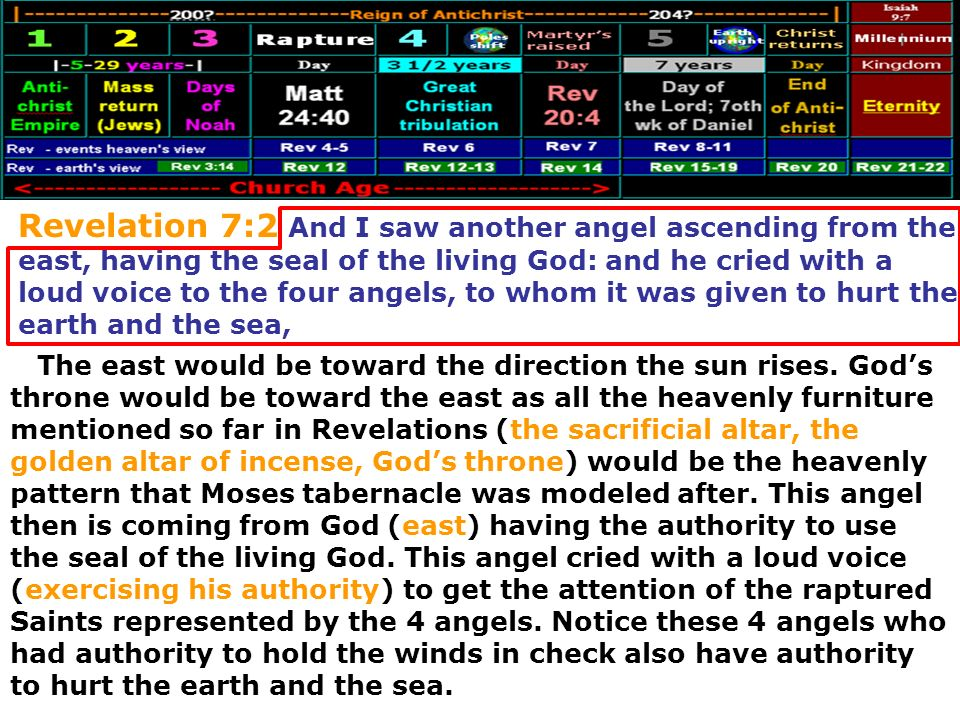 Revelation 7:2 And I saw another angel ascending from the east, having the seal of the living God: and he cried with a loud voice to the four angels,