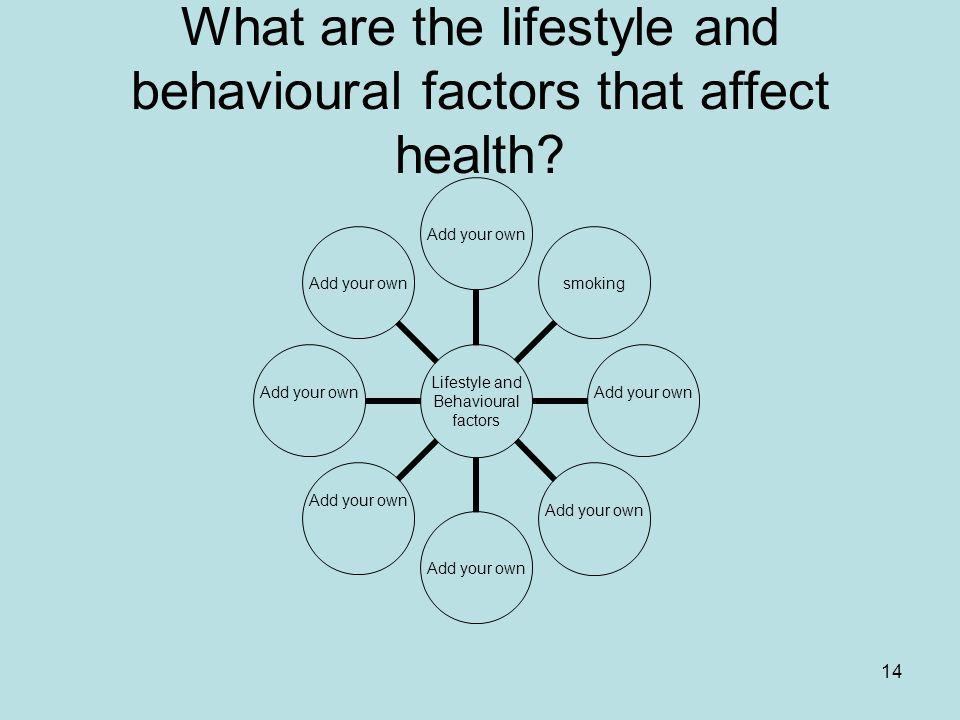 14 What are the lifestyle and behavioural factors that affect health.