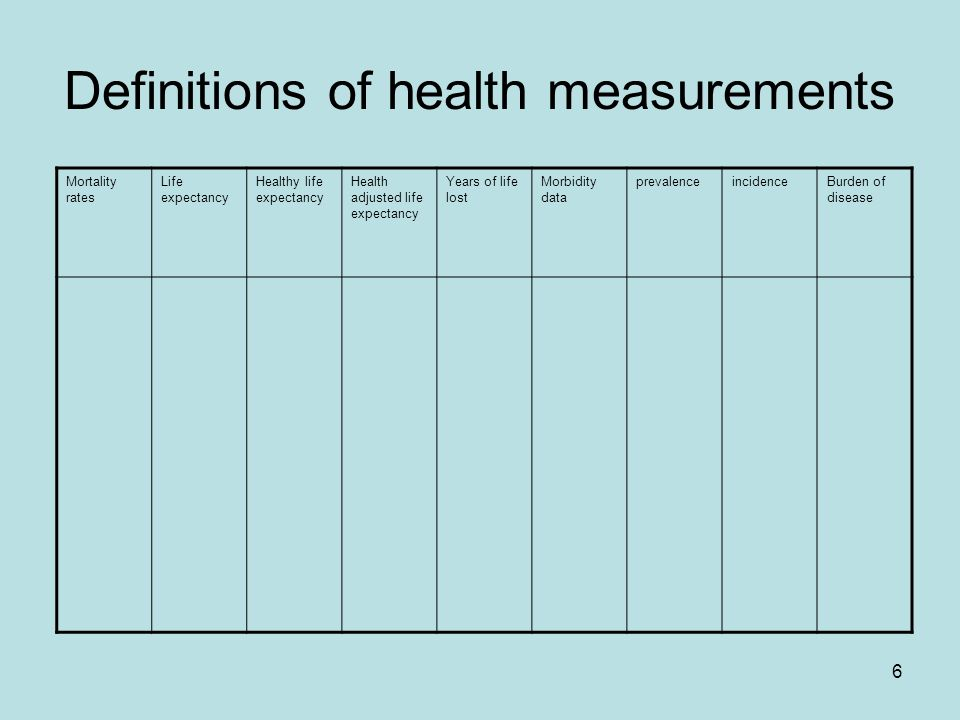 6 Definitions of health measurements Mortality rates Life expectancy Healthy life expectancy Health adjusted life expectancy Years of life lost Morbidity data prevalenceincidenceBurden of disease