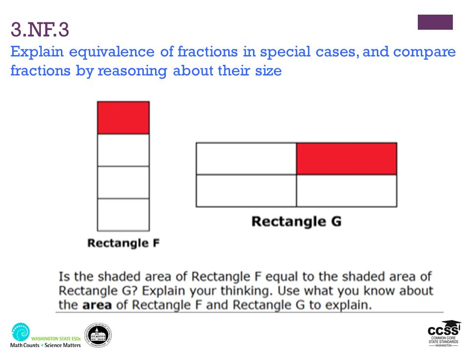 3.NF.3 Explain equivalence of fractions in special cases, and compare fractions by reasoning about their size