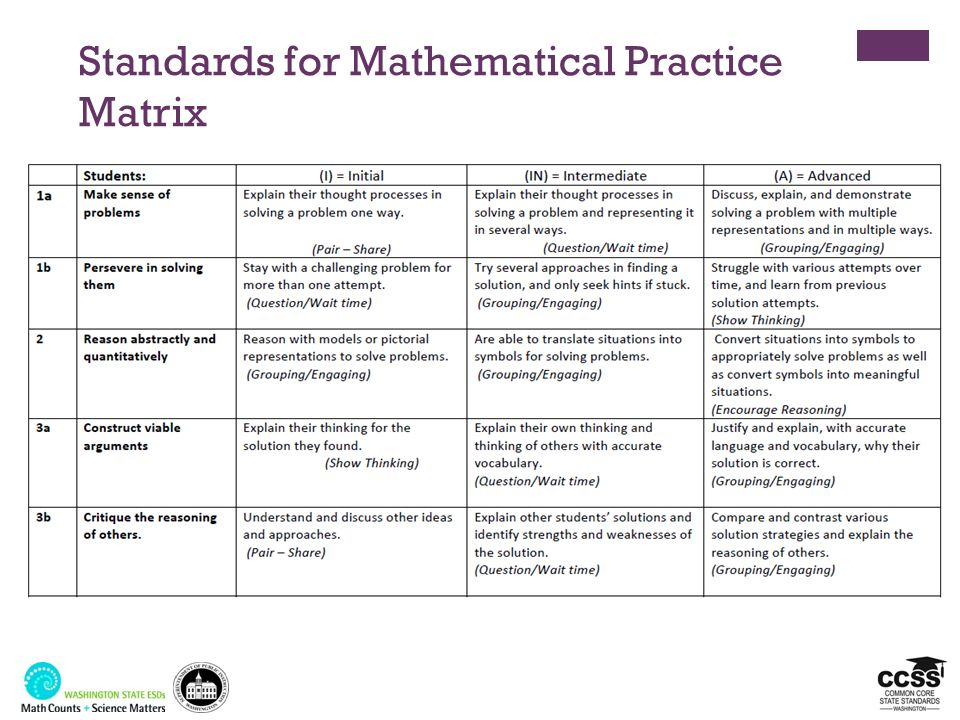 Standards for Mathematical Practice Matrix