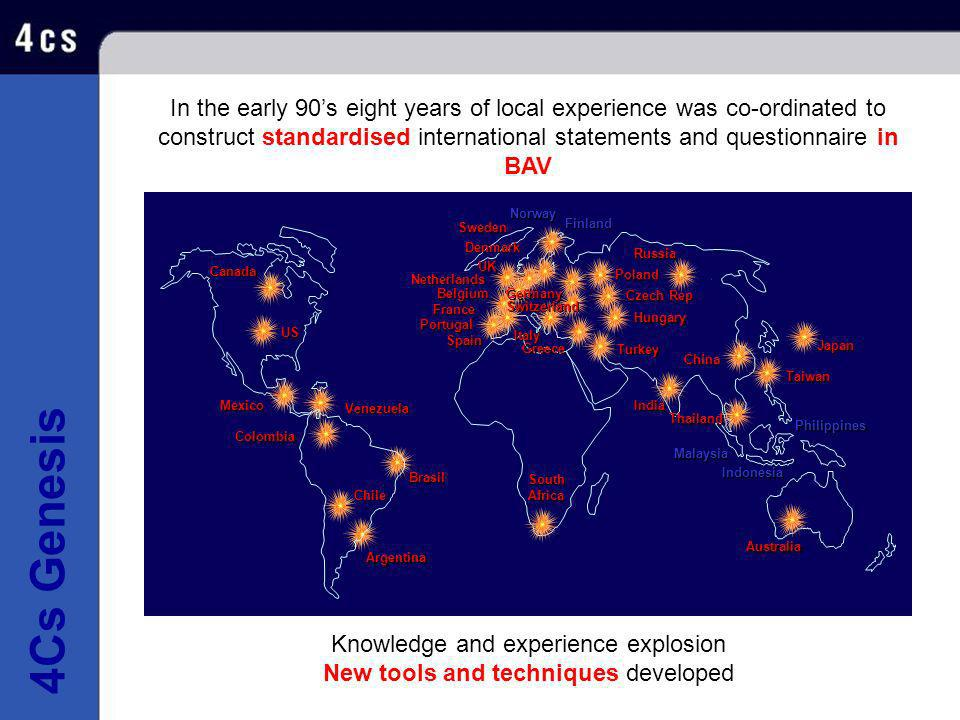 4Cs Genesis In the early 90s eight years of local experience was co-ordinated to construct standardised international statements and questionnaire in