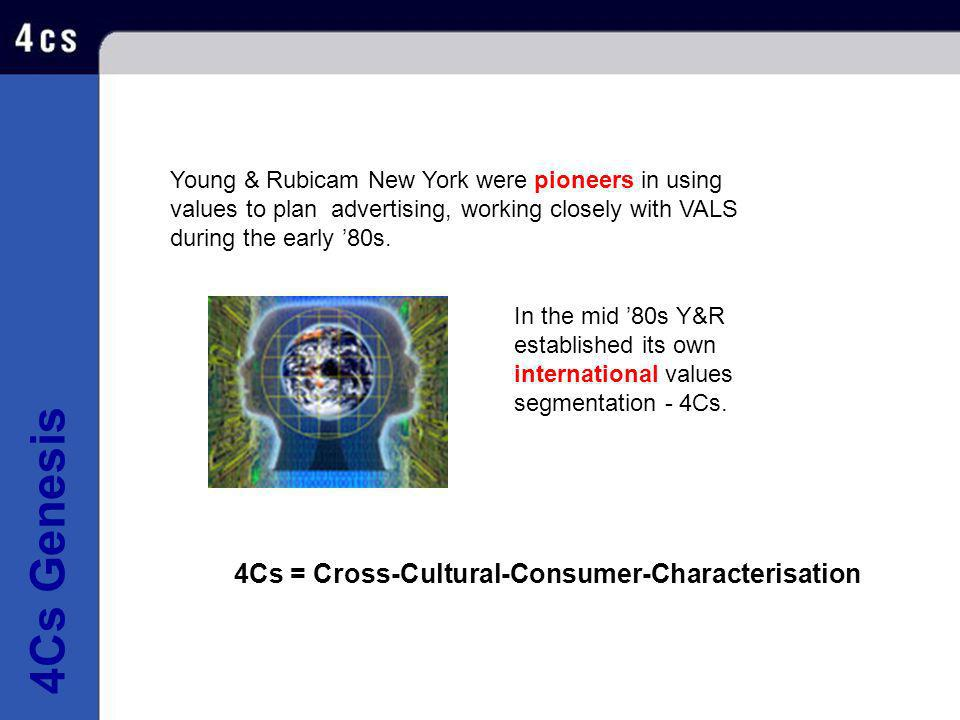 4Cs Genesis Young & Rubicam New York were pioneers in using values to plan advertising, working closely with VALS during the early 80s. In the mid 80s