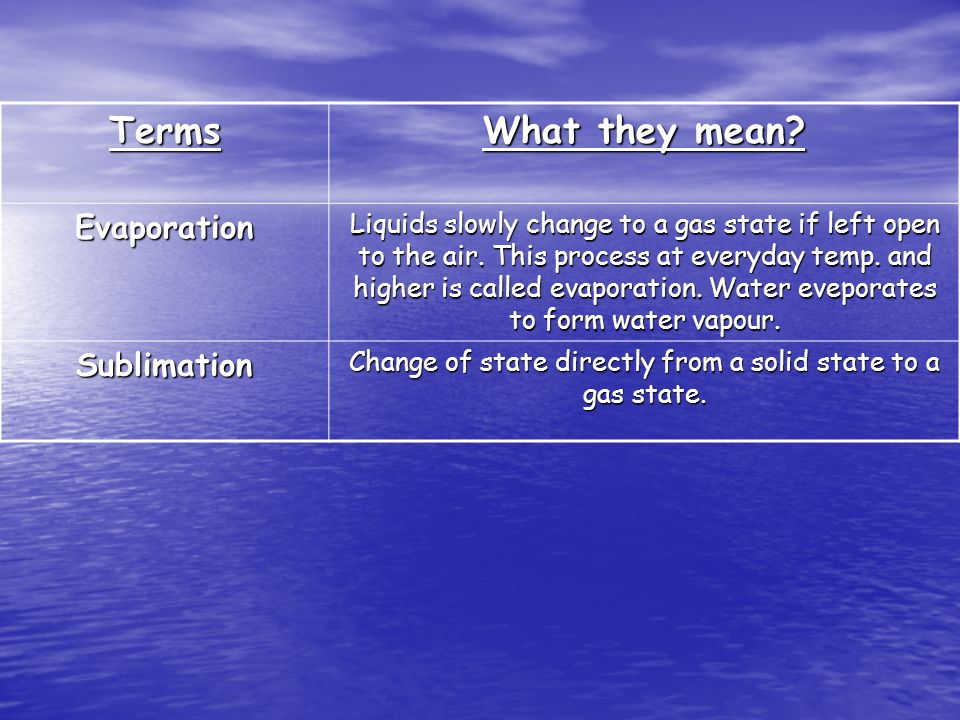 Terms What they mean.Evaporation Liquids slowly change to a gas state if left open to the air.