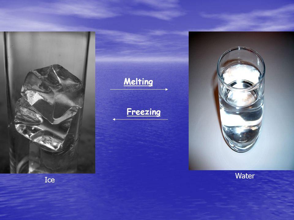 Melting Freezing Ice Water