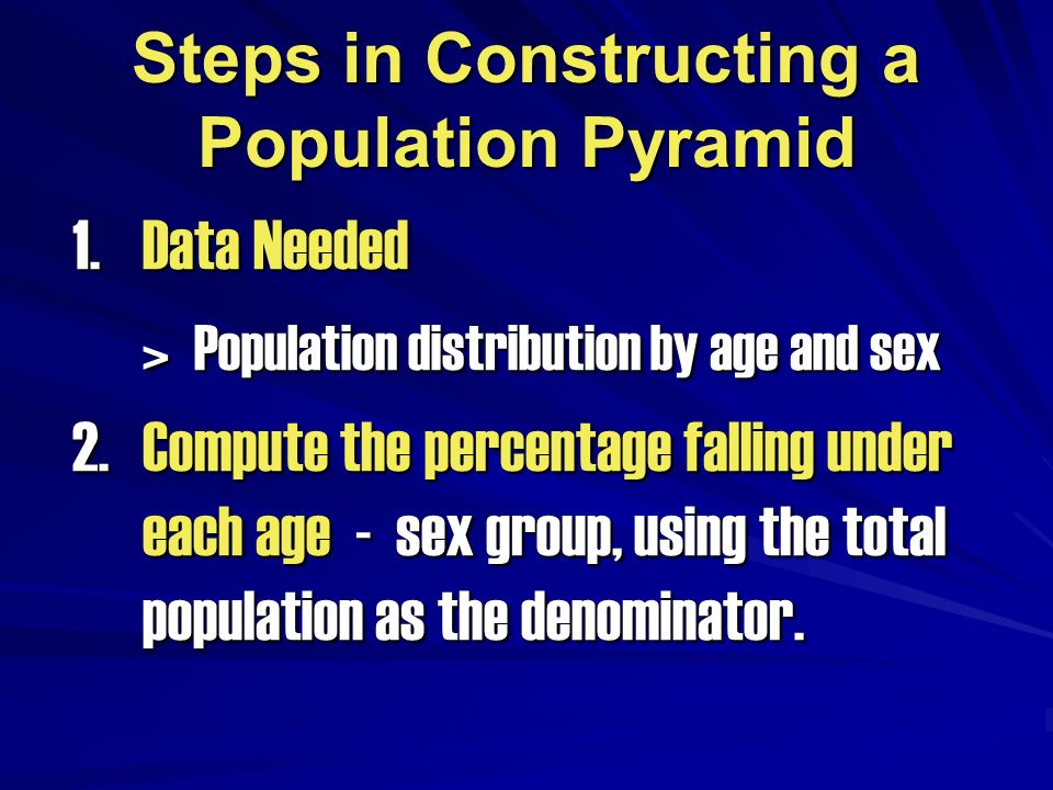 1.Data Needed > Population distribution by age and sex 2.Compute the percentage falling under each age - sex group, using the total population as the