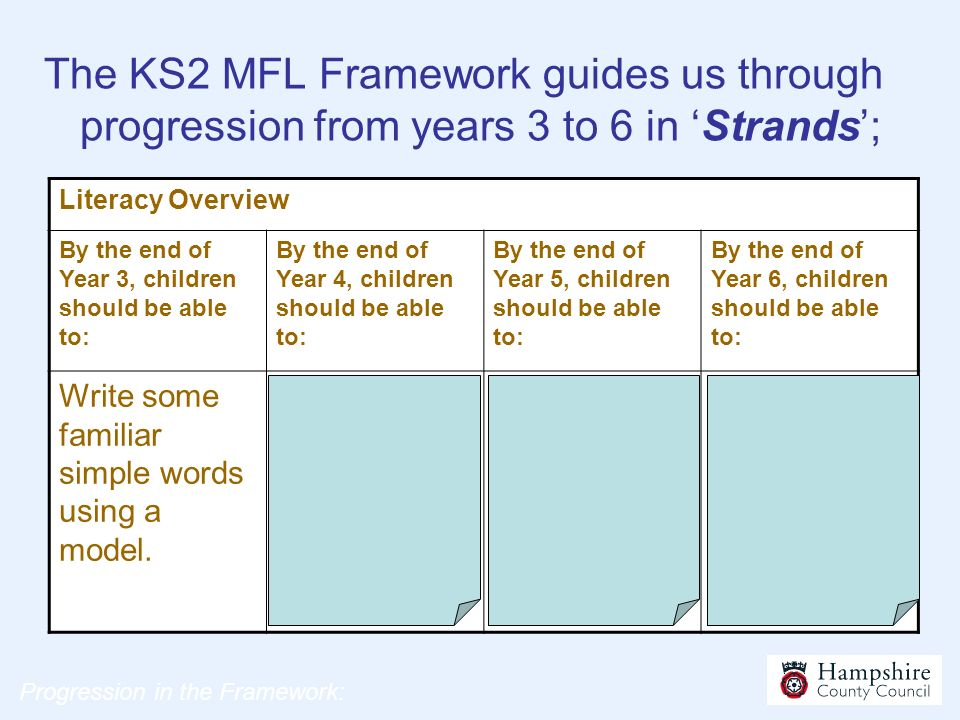 The KS2 MFL Framework guides us through progression from years 3 to 6 in Strands; Literacy Overview By the end of Year 3, children should be able to: