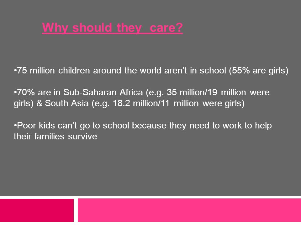 75 million children around the world arent in school (55% are girls) 70% are in Sub-Saharan Africa (e.g. 35 million/19 million were girls) & South Asi