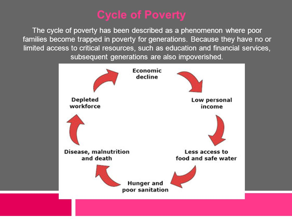 The cycle of poverty has been described as a phenomenon where poor families become trapped in poverty for generations. Because they have no or limited