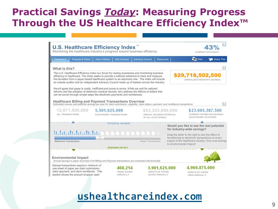 9 Practical Savings Today: Measuring Progress Through the US Healthcare Efficiency Index ushealthcareindex.com