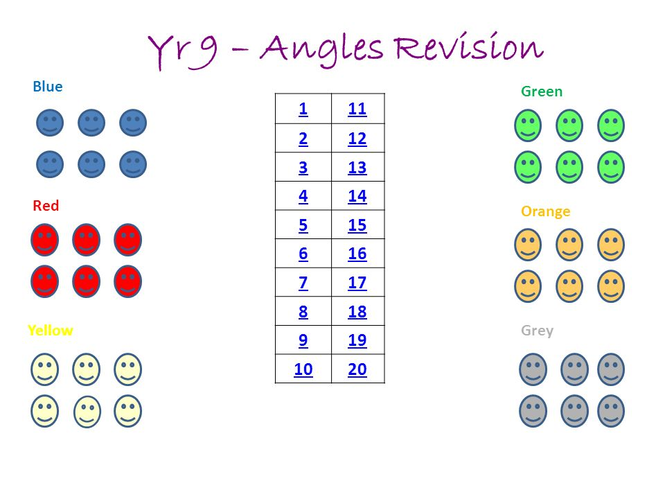 111 212 313 414 515 616 717 818 919 1020 Yr 9 – Angles Revision Blue Red Green Orange GreyYellow