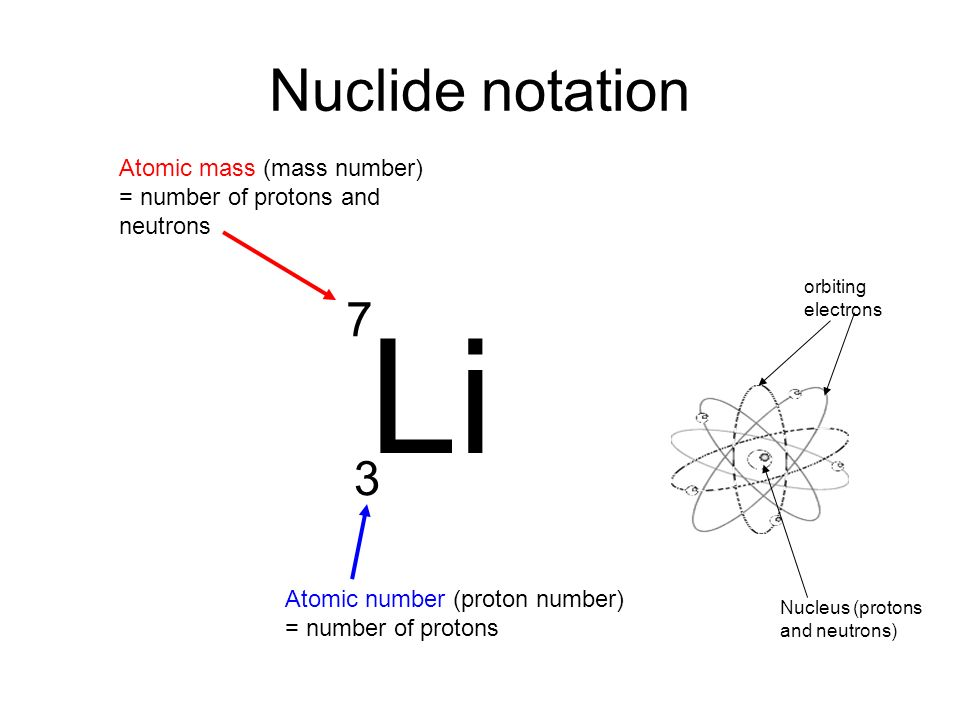 Nuclide notation Li 3 7 Atomic number (proton number) = number of protons Atomic mass (mass number) = number of protons and neutrons orbiting electron