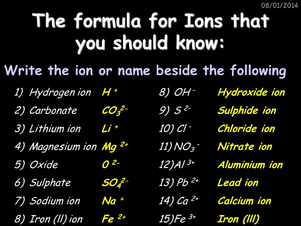 08/01/2014 The formula for Ions that you should know: Write the ion or name beside the following 1)Hydrogen ion 2)Carbonate 3)Lithium ion 4)Magnesium