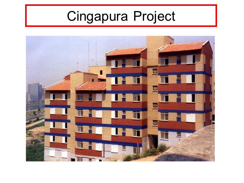 Cingapura Project