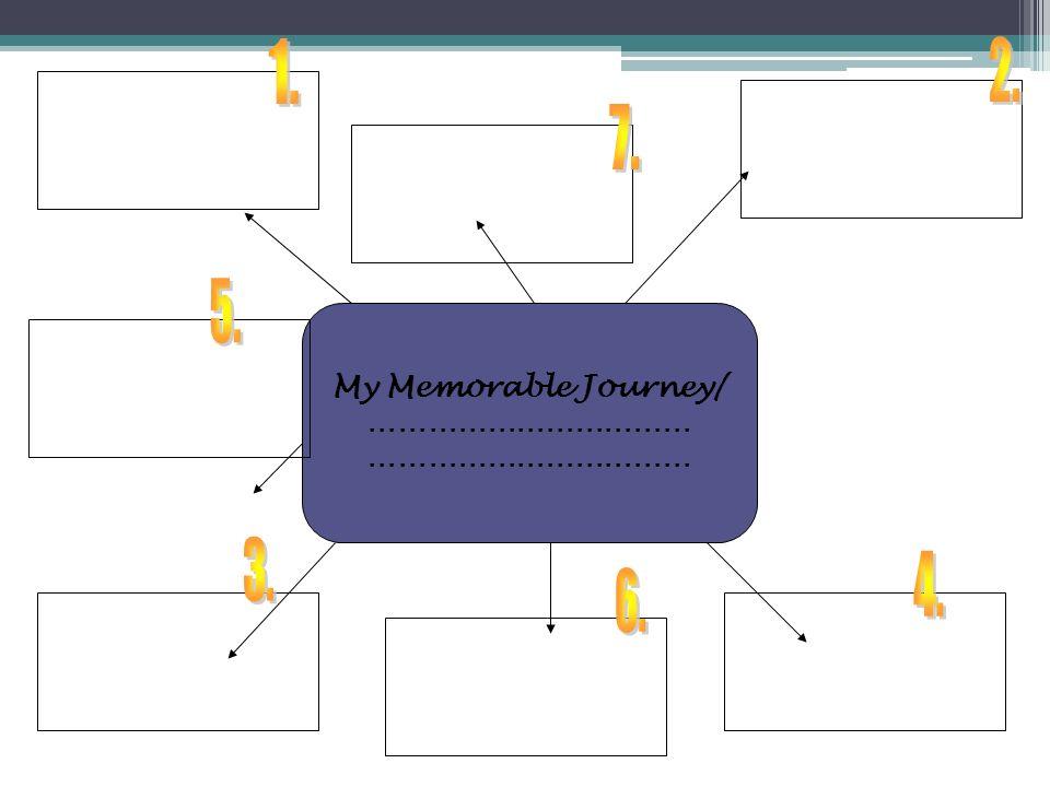 My Memorable Journey/ …………………………… ……………………………