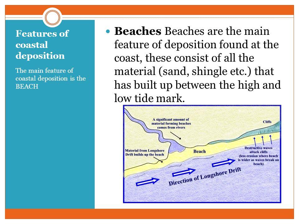 Features of coastal deposition The main feature of coastal deposition is the BEACH Beaches Beaches are the main feature of deposition found at the coa