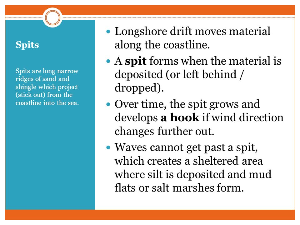 Spits Spits are long narrow ridges of sand and shingle which project (stick out) from the coastline into the sea. Longshore drift moves material along