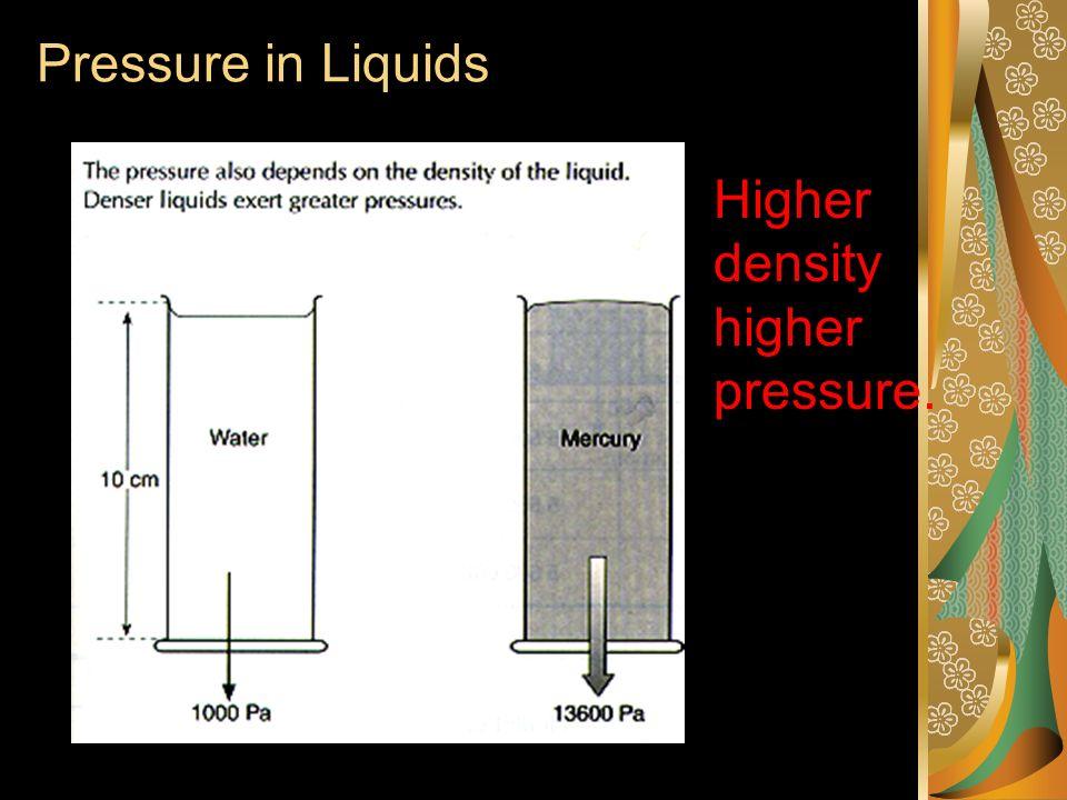 Pressure in liquids Liquids will find their own level