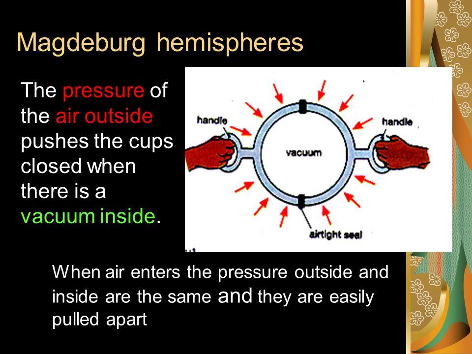 Magdeburg Hemispheres