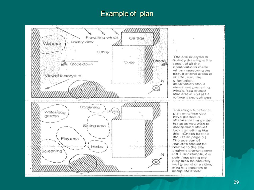 Example of plan 29
