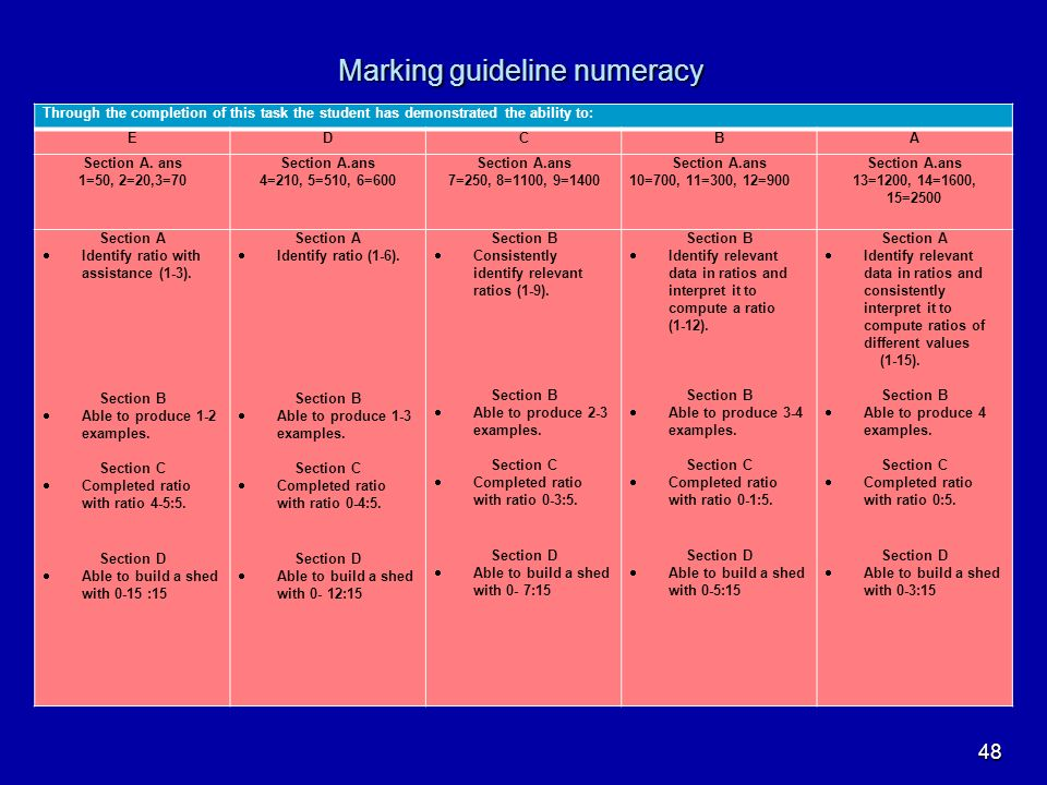 Marking guideline numeracy 48 Through the completion of this task the student has demonstrated the ability to: EDCBA Section A. ans 1=50, 2=20,3=70 Se
