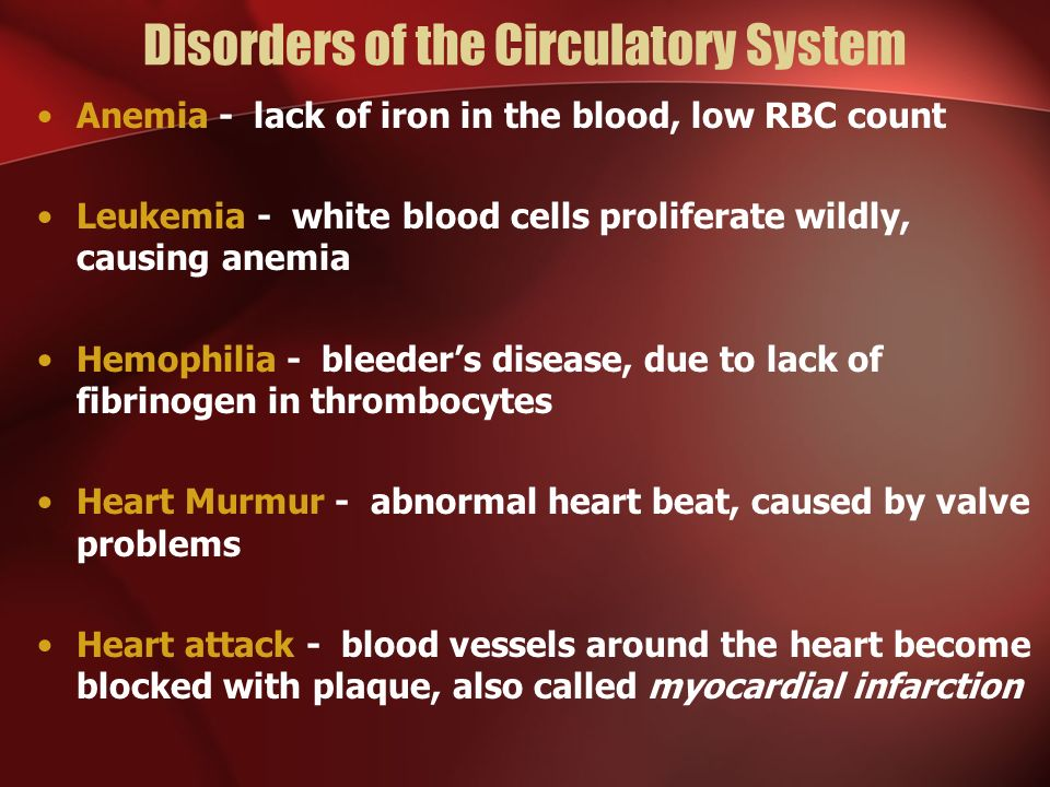 Disorders of the Circulatory System Anemia - lack of iron in the blood, low RBC count Leukemia - white blood cells proliferate wildly, causing anemia