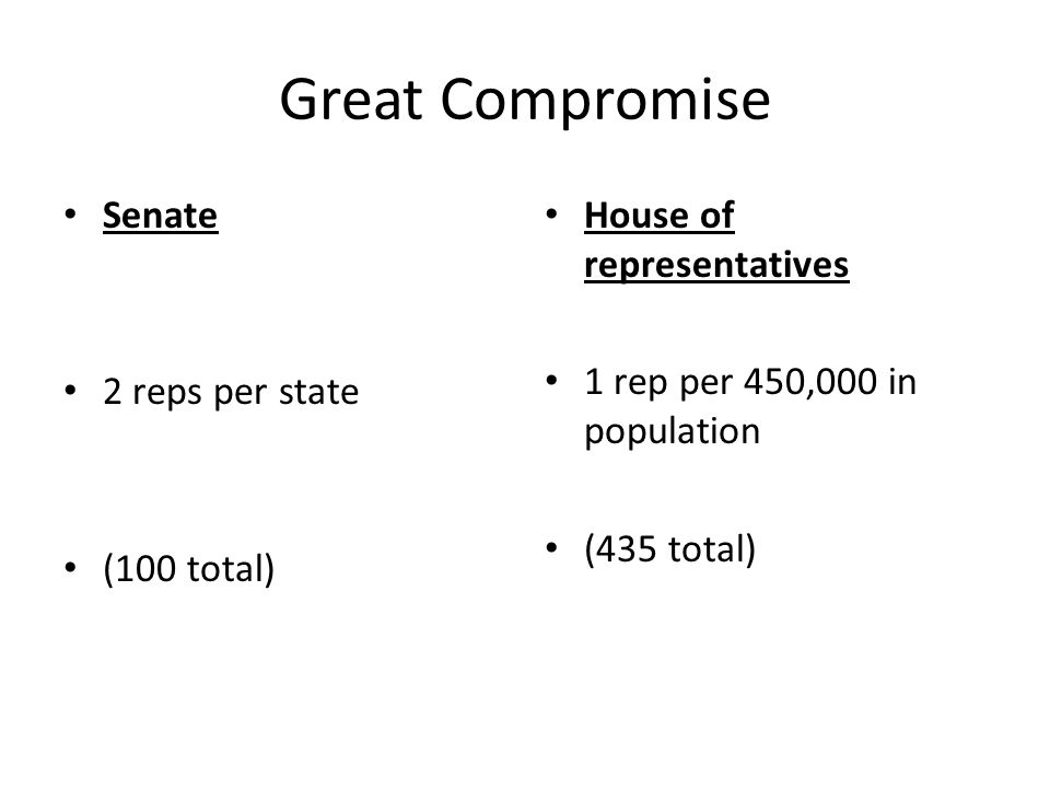 Great Compromise Senate 2 reps per state (100 total) House of representatives 1 rep per 450,000 in population (435 total)