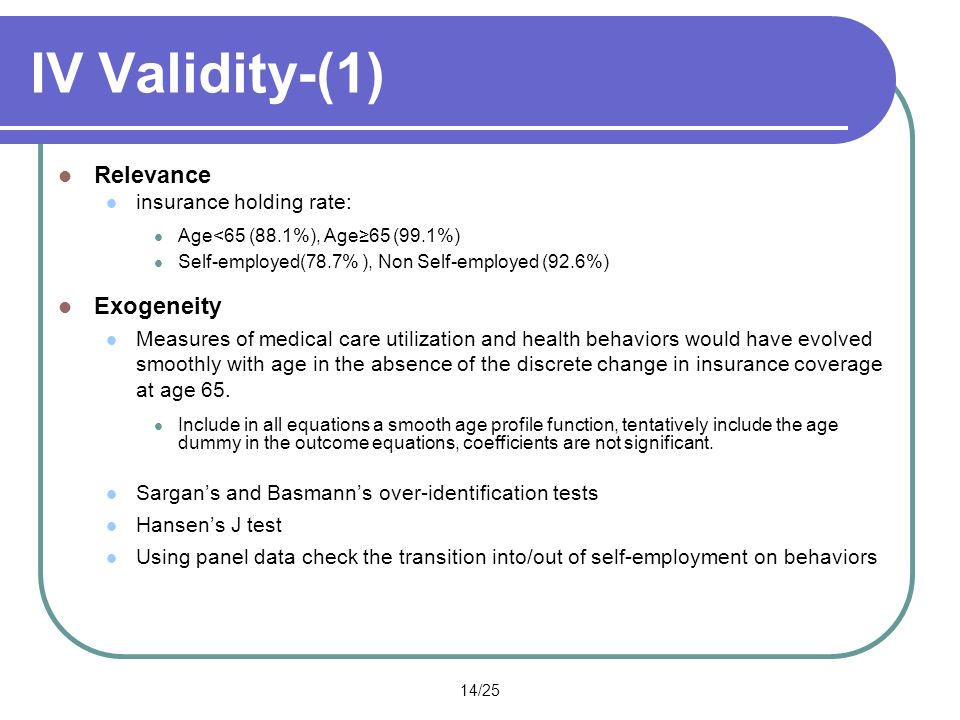 14/25 IV Validity-(1) Relevance insurance holding rate: Age<65 (88.1%), Age65 (99.1%) Self-employed(78.7% ), Non Self-employed (92.6%) Exogeneity Meas