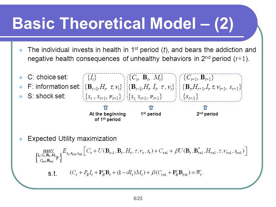 19/25 Summary Statistics- (Covariates) Insured (n=13,016)Uninsured (n=1,273) MeanStd.
