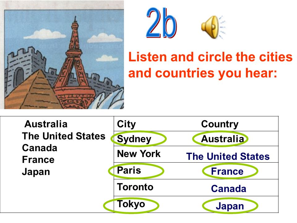 Australia The United States Canada France Japan City Country Sydney Australia New York Paris Toronto Tokyo Where are the cities.