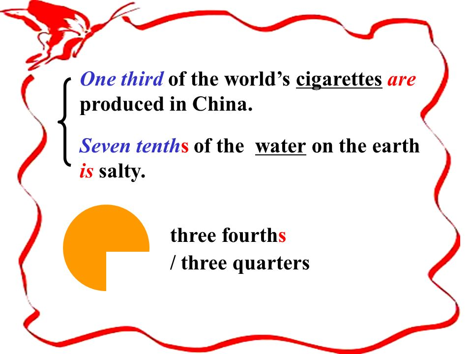 One third of the worlds cigarettes are produced in China.