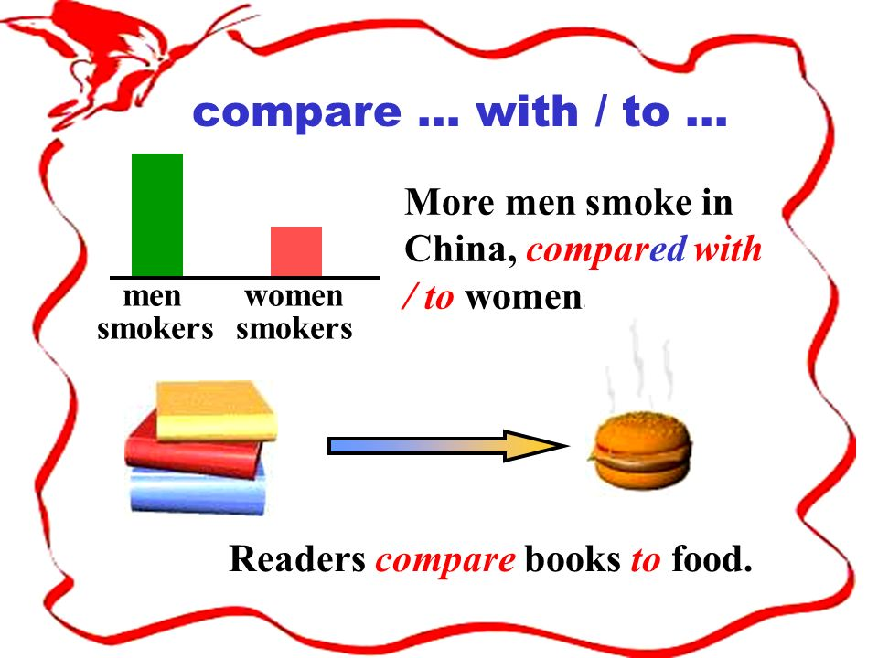 compare … with / to... Readers compare books to food. men smokers women smokers More men smoke in China, compared with / to women.