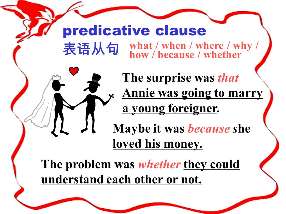 predicative clause The surprise was that Annie was going to marry a young foreigner.