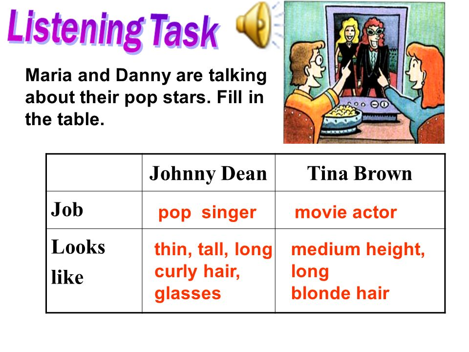 Johnny DeanTina Brown Job Looks like pop singer thin, tall, long curly hair, glasses movie actor medium height, long blonde hair Maria and Danny are t