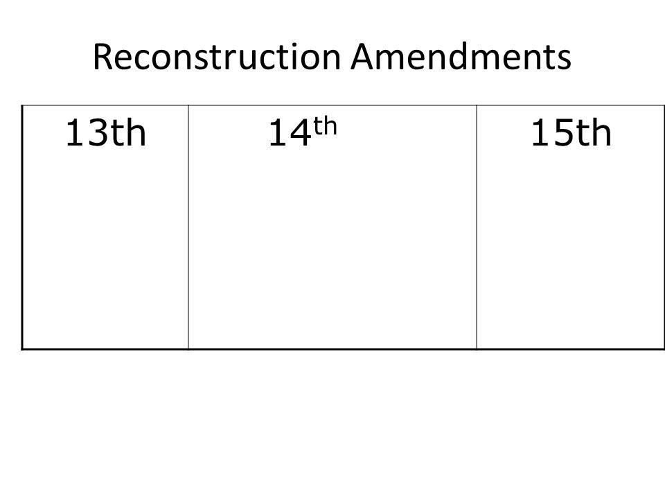 13th14 th 15th Reconstruction Amendments