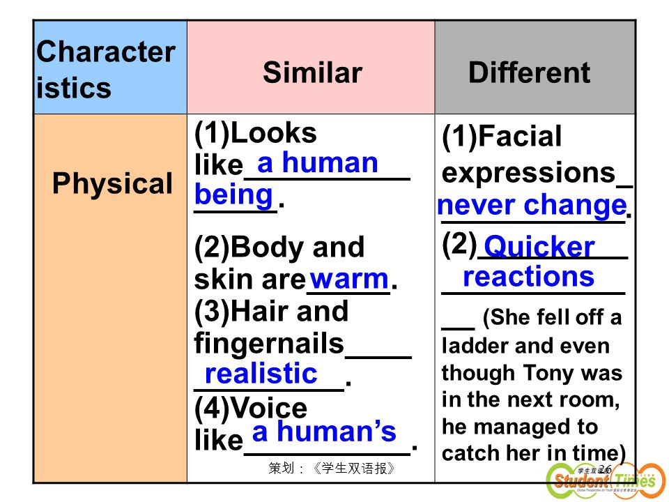 26 Character istics SimilarDifferent Physical (1)Looks like__________ _____.