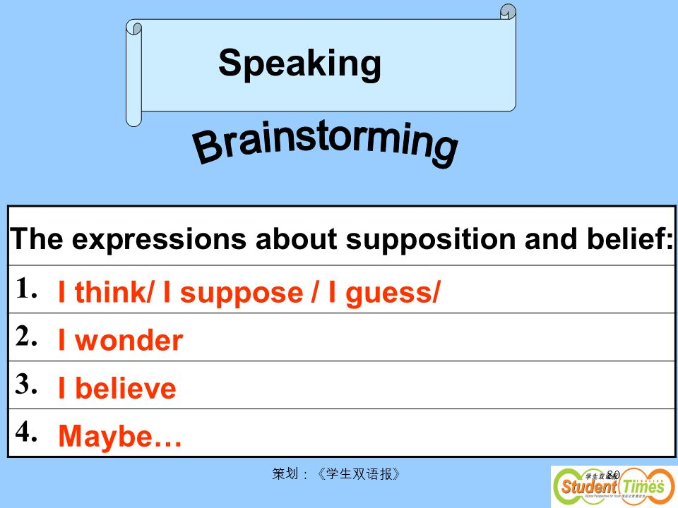 80 Speaking 1. 2. 3. 4. The expressions about supposition and belief: I think/ I suppose / I guess/ I wonder I believe Maybe…