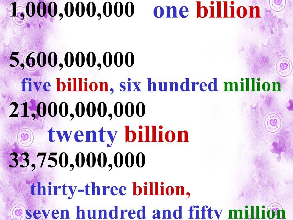 1,000,000,000 5,600,000,000 21,000,000,000 33,750,000,000 one billion five billion, six hundred million twenty billion thirty-three billion, seven hundred and fifty million
