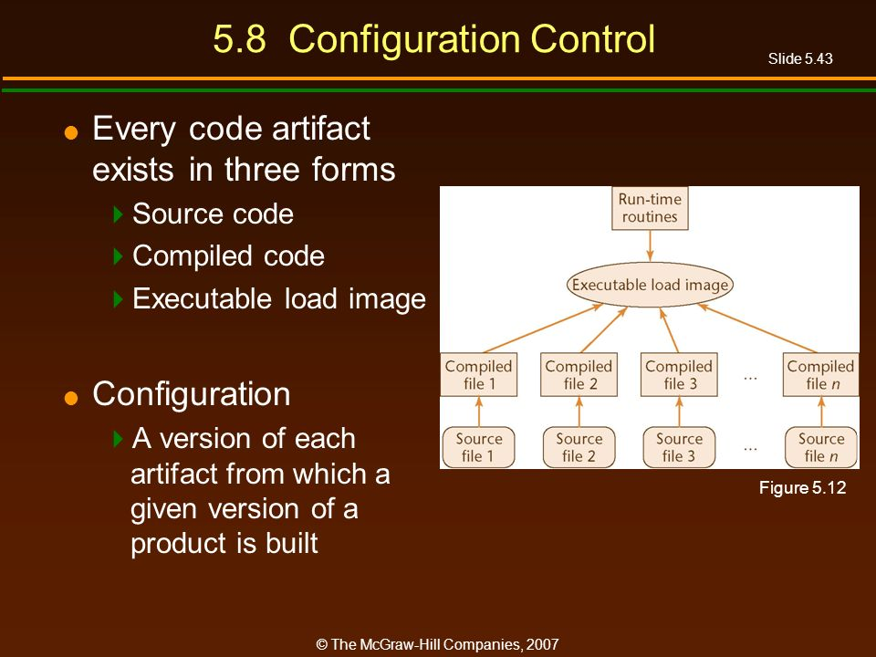 Slide 5.43 © The McGraw-Hill Companies, 2007 5.8 Configuration Control Every code artifact exists in three forms Source code Compiled code Executable load image Configuration A version of each artifact from which a given version of a product is built Figure 5.12