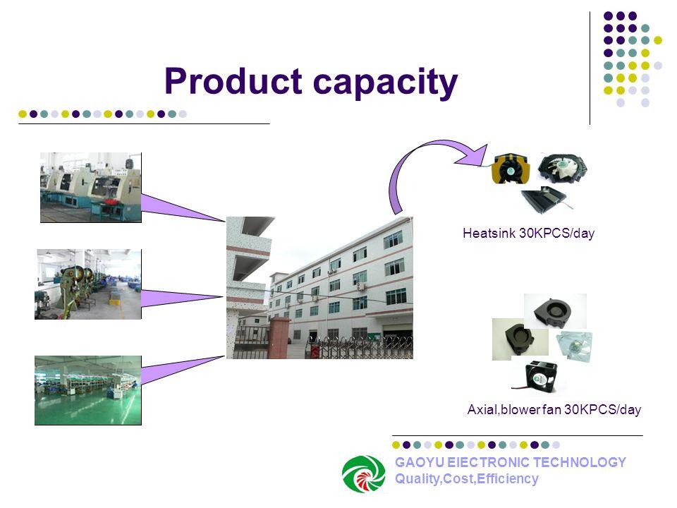 Product capacity Heatsink 30KPCS/day Axial,blower fan 30KPCS/day GAOYU ElECTRONIC TECHNOLOGY Quality,Cost,Efficiency