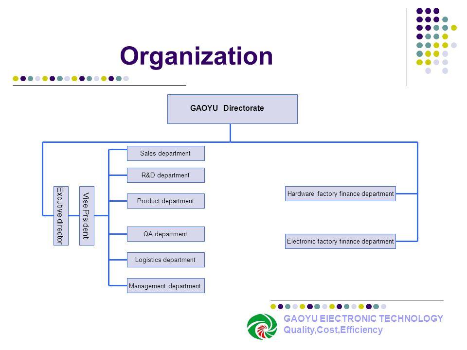 Organization Hardware factory finance department Electronic factory finance department GAOYU Directorate Excutive director Vise Prsident Sales departm
