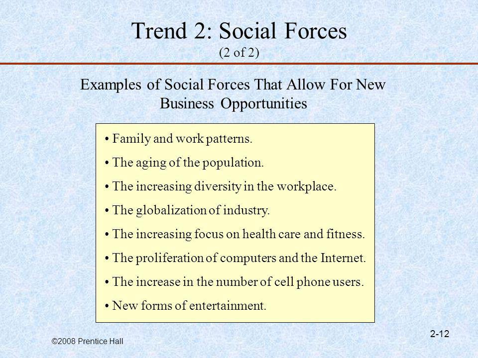 ©2008 Prentice Hall 2-12 Trend 2: Social Forces (2 of 2) Examples of Social Forces That Allow For New Business Opportunities Family and work patterns.