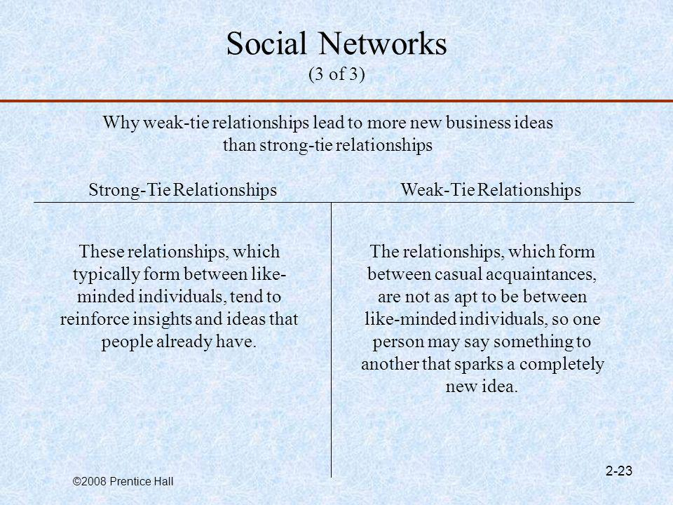 ©2008 Prentice Hall 2-23 Social Networks (3 of 3) Strong-Tie RelationshipsWeak-Tie Relationships These relationships, which typically form between lik