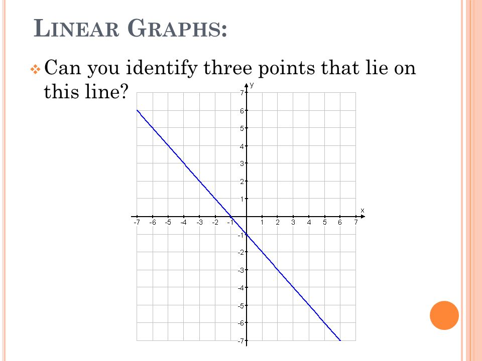 L INEAR G RAPHS : Can you identify three points that lie on this line?