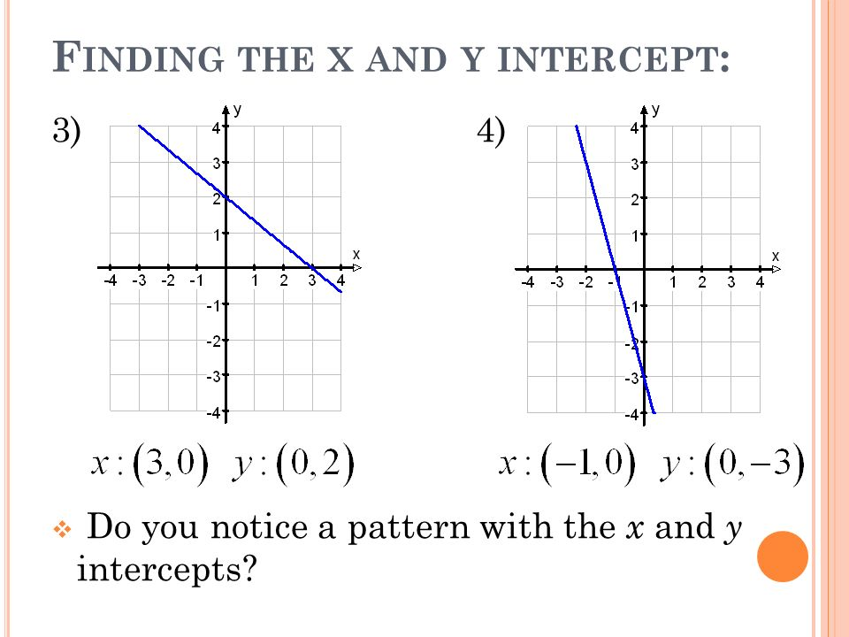 F INDING THE X AND Y INTERCEPT : 3)4) Do you notice a pattern with the x and y intercepts?