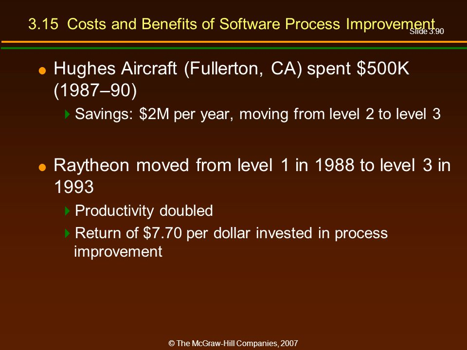 Slide 3.90 © The McGraw-Hill Companies, 2007 3.15 Costs and Benefits of Software Process Improvement Hughes Aircraft (Fullerton, CA) spent $500K (1987