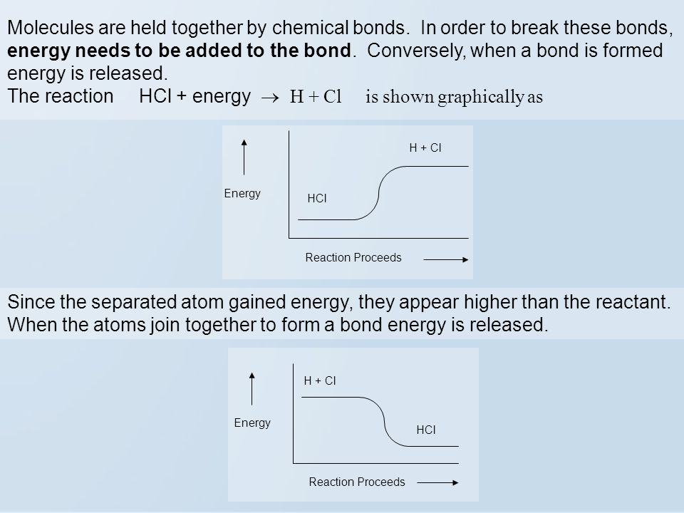 Molecules are held together by chemical bonds.